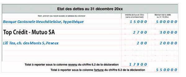 credit impot deduire